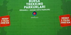 Bursa'nın Sürdürülebilir Doğa Turizmi
